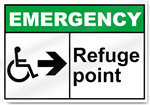 Refuge Point Right Emergency Signs