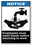 Employees Must Wash Hands Notice Signs