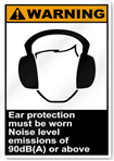 Ear Protection Must Be Worn Noise Level Warning Signs